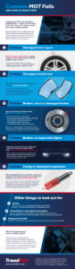 Treadfirst Tyres & Exhaust - Common MOT Fails and How to Avoid Them Infographic